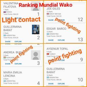 ranking de wako