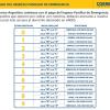 #IFE: Hoy comienza el cobro a quienes eligieron las redes Link, Banelco o Correo Argentino