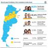 #Elecciones2019: Te mostramos todos los resultados